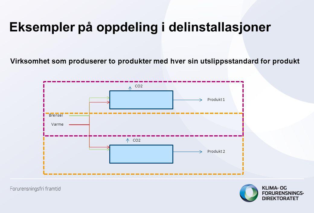 Eksempler på oppdeling i delinstallasjoner Virksomhet som produserer to produkter med hver sin utslippsstandard for produkt Brensel Varme Produkt 1 Pr