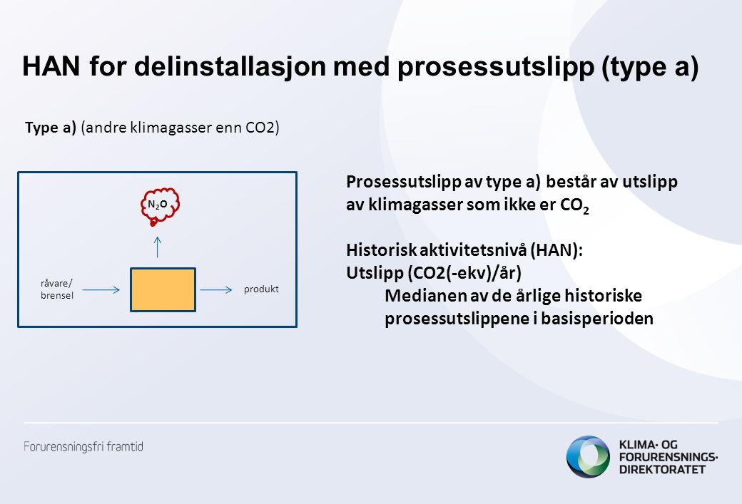 HAN for delinstallasjon med prosessutslipp (type a) Type a) (andre klimagasser enn CO2) N2ON2O produkt råvare/ brensel Prosessutslipp av type a) bestå
