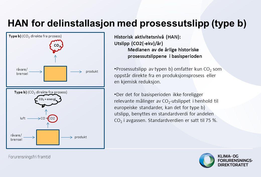HAN for delinstallasjon med prosessutslipp (type b) produkt råvare/ brensel Type b) (CO 2 direkte fra prosess) CO 2 Type b) (CO 2 direkte fra prosess)