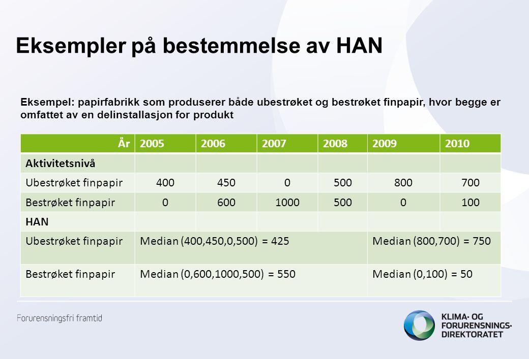 Eksempler på bestemmelse av HAN Eksempel: papirfabrikk som produserer både ubestrøket og bestrøket finpapir, hvor begge er omfattet av en delinstallas