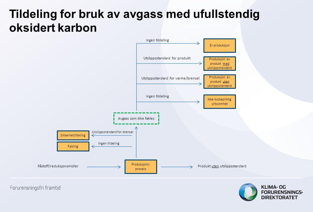 Tildeling for bruk av avgass med ufullstendig oksidert karbon Produkt uten utslippsstandardRåstoff/reduksjonsmidler Avgass som ikke fakles El-produksj