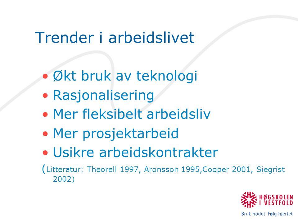 Trender i arbeidslivet •Økt bruk av teknologi •Rasjonalisering •Mer fleksibelt arbeidsliv •Mer prosjektarbeid •Usikre arbeidskontrakter ( Litteratur: