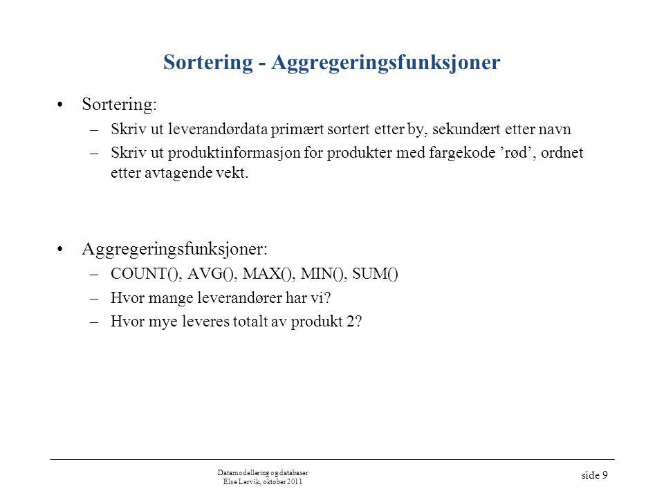 Datamodellering og databaser Else Lervik, oktober 2011 side 10 Å gruppere data •SELECT ting FROM tabell(er) [WHERE betingelse] GROUP BY grupperingskolonne(r) HAVING betingelse; – ting må være en av grupperingskolonnene eller en av aggregeringsfunksjonene COUNT, SUM, AVG, MAX, MIN –HAVING brukes til å begrense gruppene 1.Hvor mye leveres av hvert enkelt produkt.