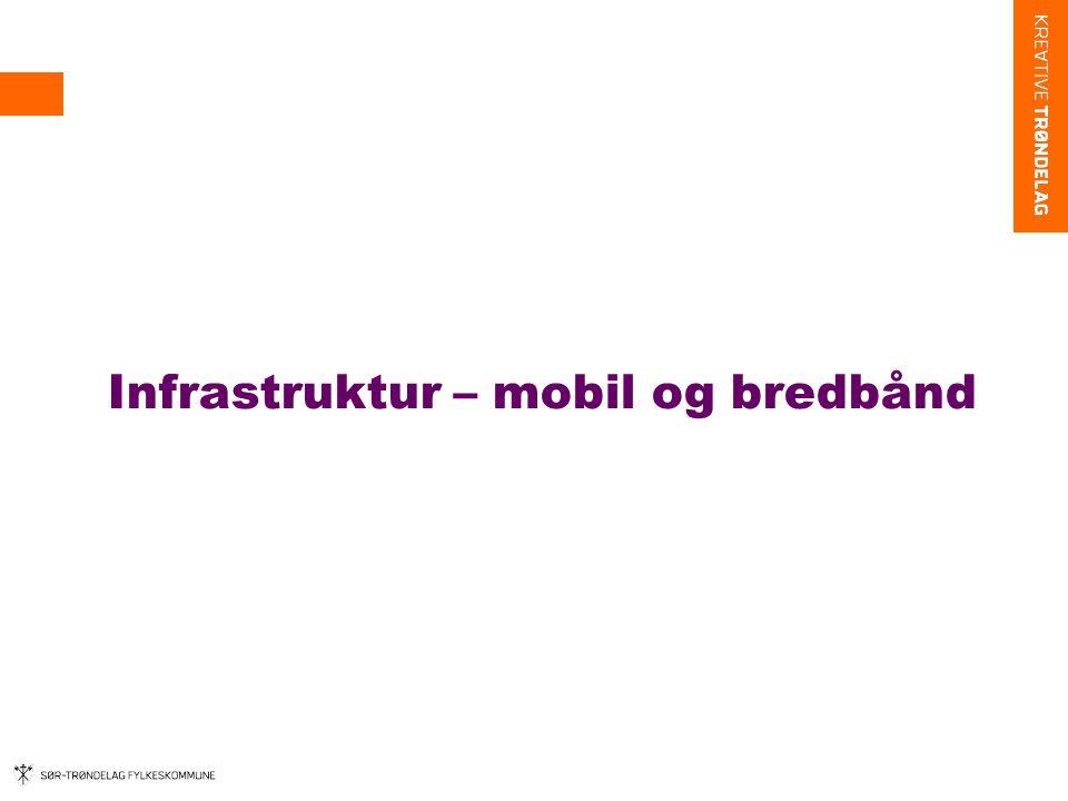 Infrastruktur – mobil og bredbånd