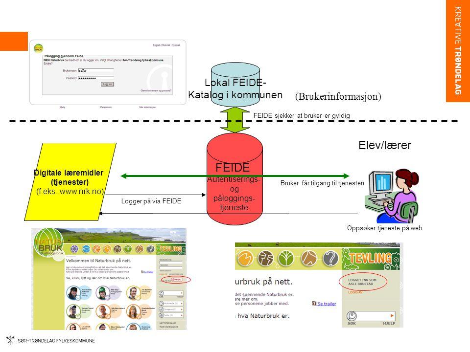 Lokal FEIDE- Katalog i kommunen FEIDE Autentiserings- og påloggings- tjeneste Elev/lærer Digitale læremidler (tjenester) (f.eks.