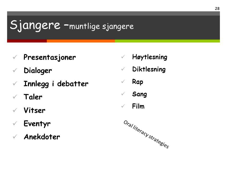 Sjangere – muntlige sjangere  Presentasjoner  Dialoger  Innlegg i debatter  Taler  Vitser  Eventyr  Anekdoter  Høytlesning  Diktlesning  Rap