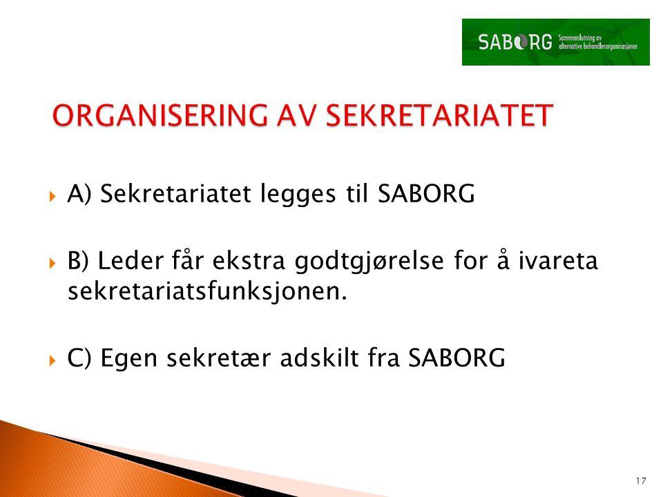  A) Sekretariatet legges til SABORG  B) Leder får ekstra godtgjørelse for å ivareta sekretariatsfunksjonen.