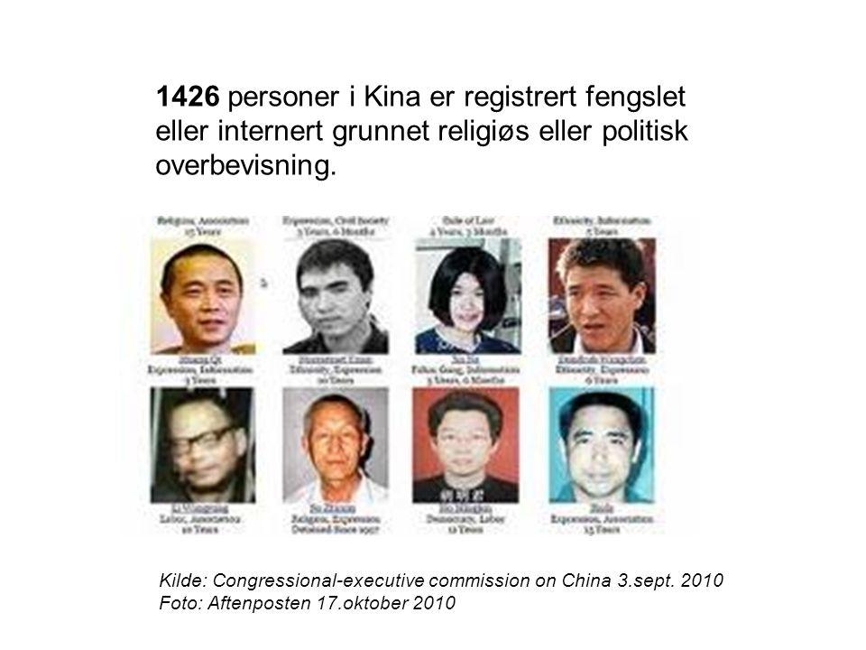1426 personer i Kina er registrert fengslet eller internert grunnet religiøs eller politisk overbevisning. Kilde: Congressional-executive commission o