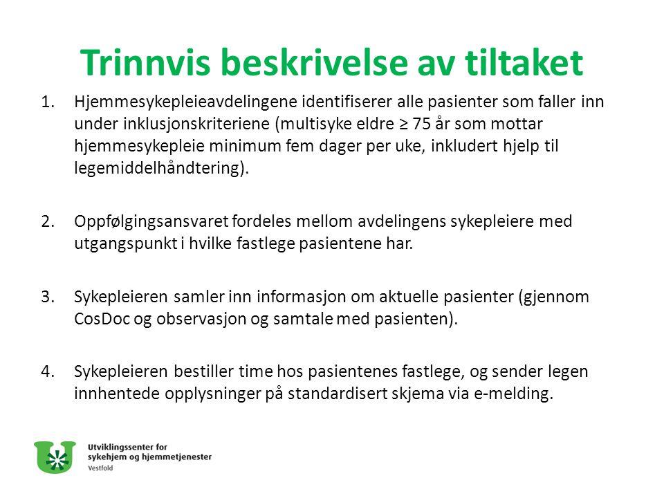 Trinnvis beskrivelse av tiltaket 1.Hjemmesykepleieavdelingene identifiserer alle pasienter som faller inn under inklusjonskriteriene (multisyke eldre