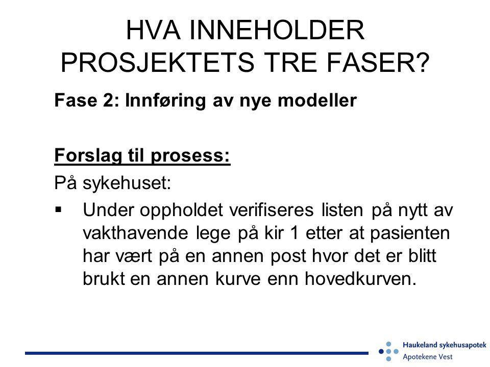 HVA INNEHOLDER PROSJEKTETS TRE FASER? Fase 2: Innføring av nye modeller Forslag til prosess: På sykehuset:  Under oppholdet verifiseres listen på nyt