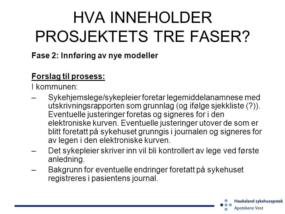 HVA INNEHOLDER PROSJEKTETS TRE FASER? Fase 2: Innføring av nye modeller Forslag til prosess: I kommunen: –Sykehjemslege/sykepleier foretar legemiddela
