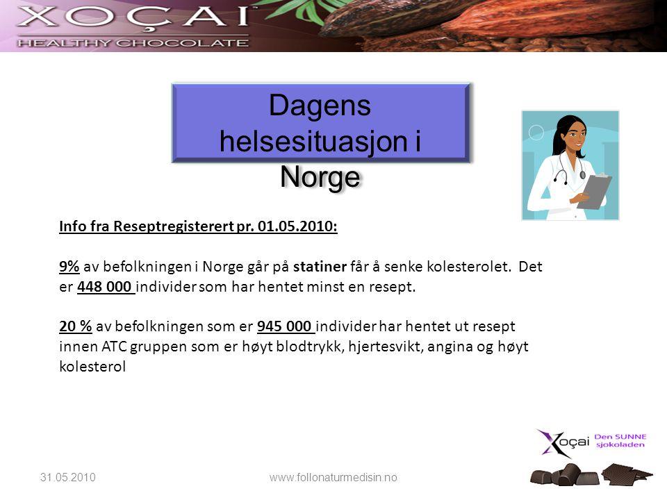 Dagens helsesituasjon i Norge Dagens helsesituasjon i Norge Info fra Reseptregisterert pr. 01.05.2010: 9% av befolkningen i Norge går på statiner får