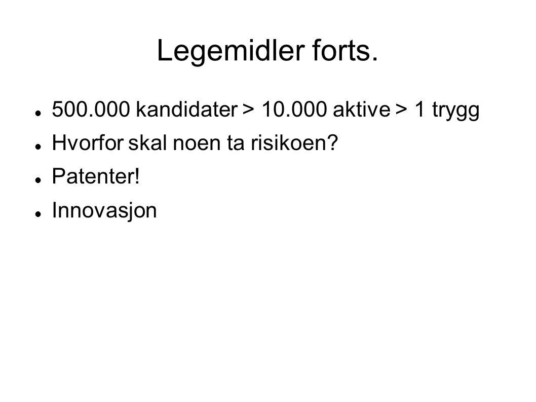 Legemidler forts.  500.000 kandidater > 10.000 aktive > 1 trygg  Hvorfor skal noen ta risikoen?  Patenter!  Innovasjon