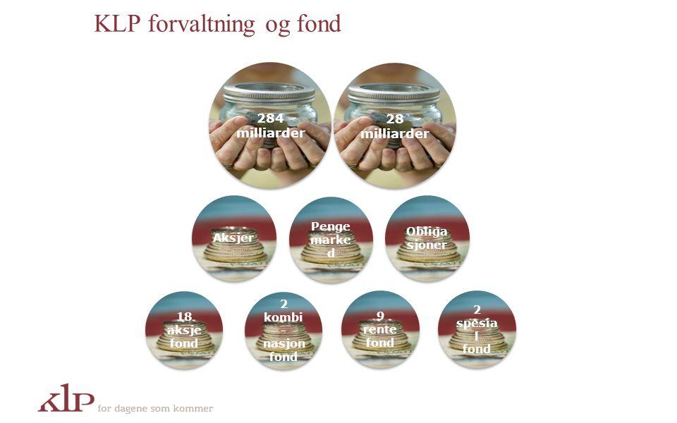 KLP forvaltning og fond 28 milliarder 284 milliarder 18 aksje fond 2 kombi - nasjon fond 2 kombi - nasjon fond 9 rente fond 9 rente fond 2 spesia l fo