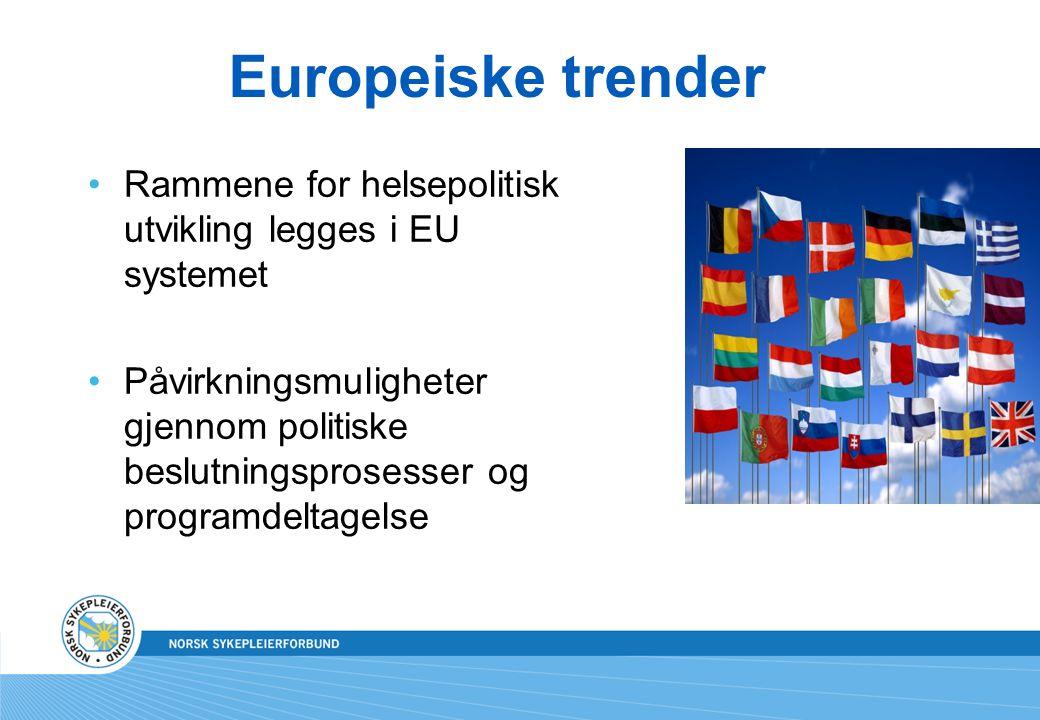 Europeiske trender •Rammene for helsepolitisk utvikling legges i EU systemet •Påvirkningsmuligheter gjennom politiske beslutningsprosesser og programd