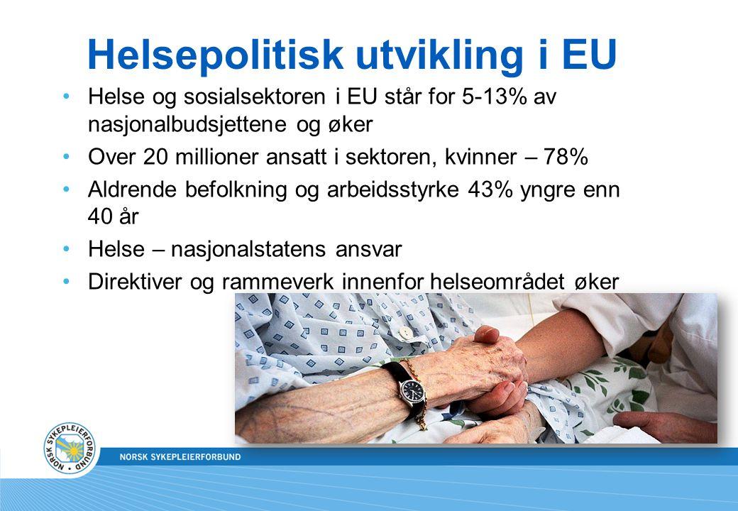Helsepolitisk utvikling i EU •Helse og sosialsektoren i EU står for 5-13% av nasjonalbudsjettene og øker •Over 20 millioner ansatt i sektoren, kvinner