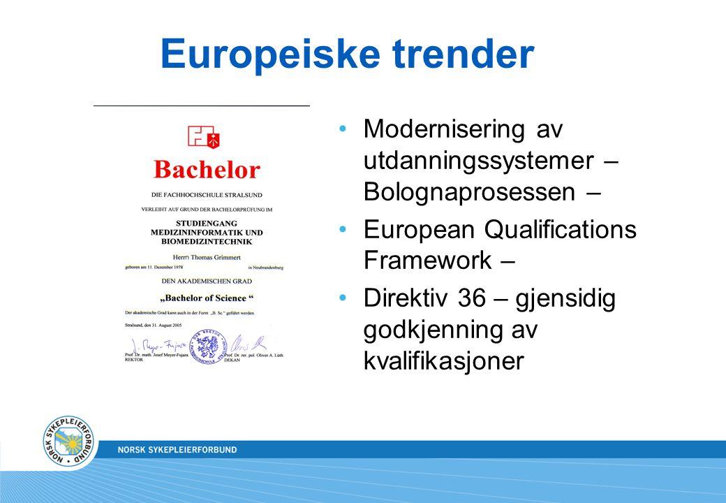 Europeiske trender •Modernisering av utdanningssystemer – Bolognaprosessen – •European Qualifications Framework – •Direktiv 36 – gjensidig godkjenning