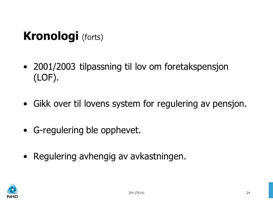 DM 17914124 Kronologi (forts) •2001/2003 tilpassning til lov om foretakspensjon (LOF). •Gikk over til lovens system for regulering av pensjon. •G-regu
