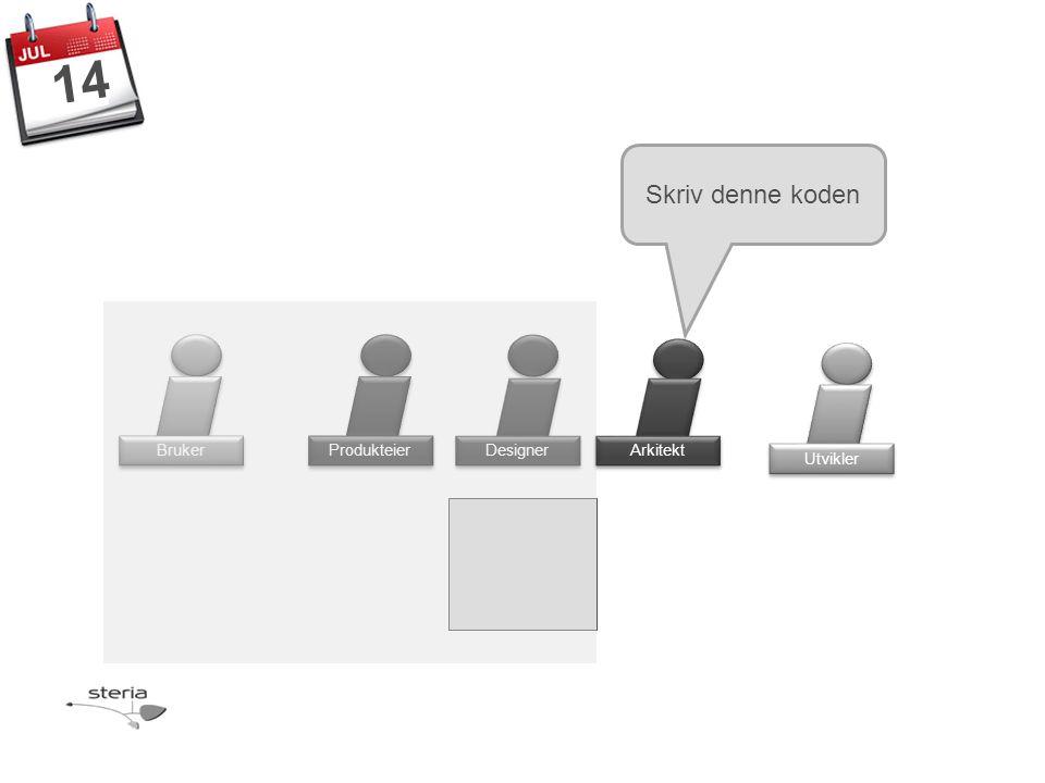 Produkteier Bruker Designer Arkitekt Skriv denne koden Utvikler 14