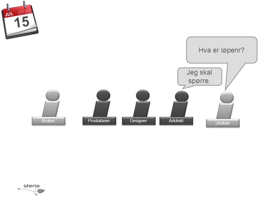 Produkteier Bruker Designer Arkitekt Hva er løpenr Utvikler 15 Jeg skal spørre.