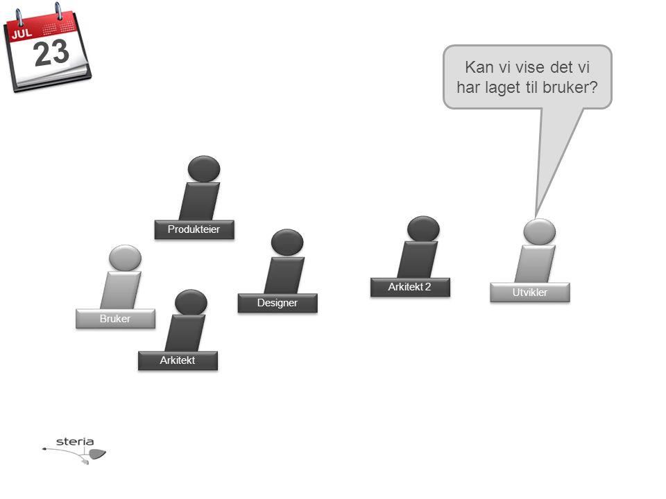 Produkteier Bruker Designer Arkitekt Utvikler 23 Arkitekt 2 Kan vi vise det vi har laget til bruker