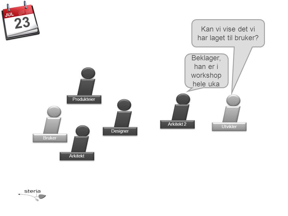 Produkteier Bruker Designer Arkitekt Utvikler 23 Arkitekt 2 Kan vi vise det vi har laget til bruker.