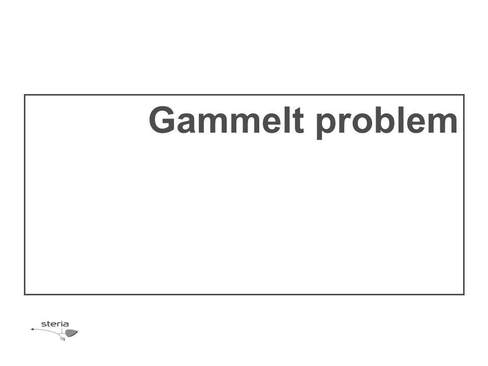 Gammelt problem