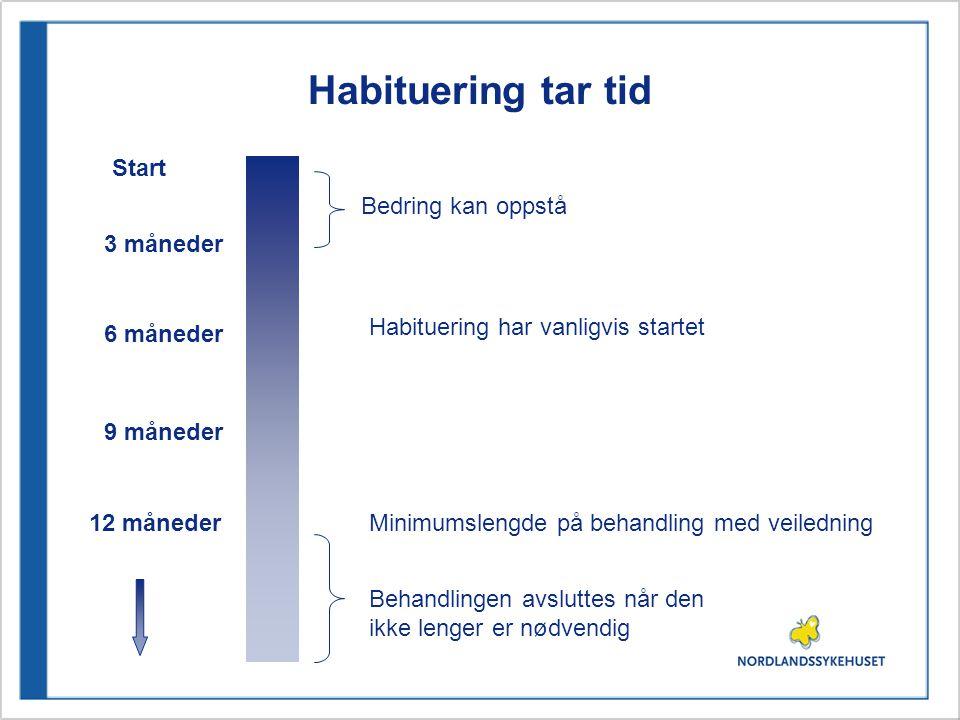 Habituering tar tid Start 3 måneder 6 måneder 9 måneder 12 måneder Bedring kan oppstå Habituering har vanligvis startet Minimumslengde på behandling m
