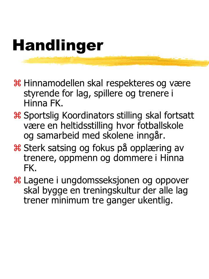 Handlinger zHinnamodellen skal respekteres og være styrende for lag, spillere og trenere i Hinna FK.