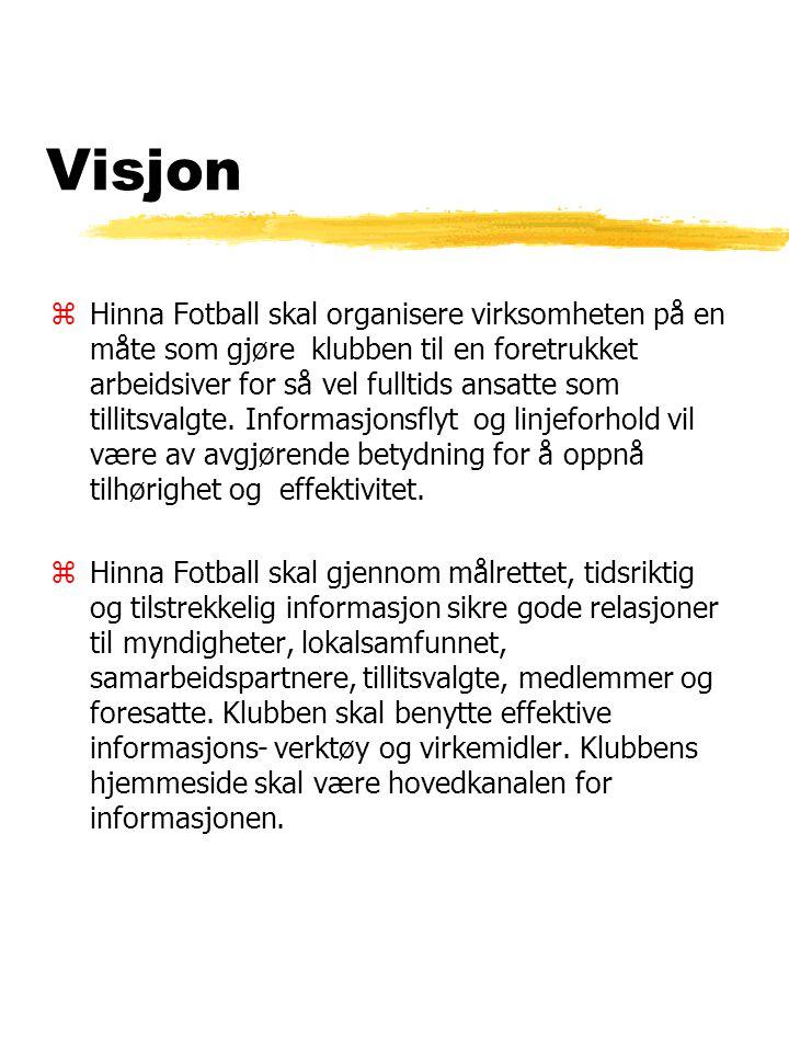 Visjon zHinna Fotball skal organisere virksomheten på en måte som gjøre klubben til en foretrukket arbeidsiver for så vel fulltids ansatte som tillitsvalgte.
