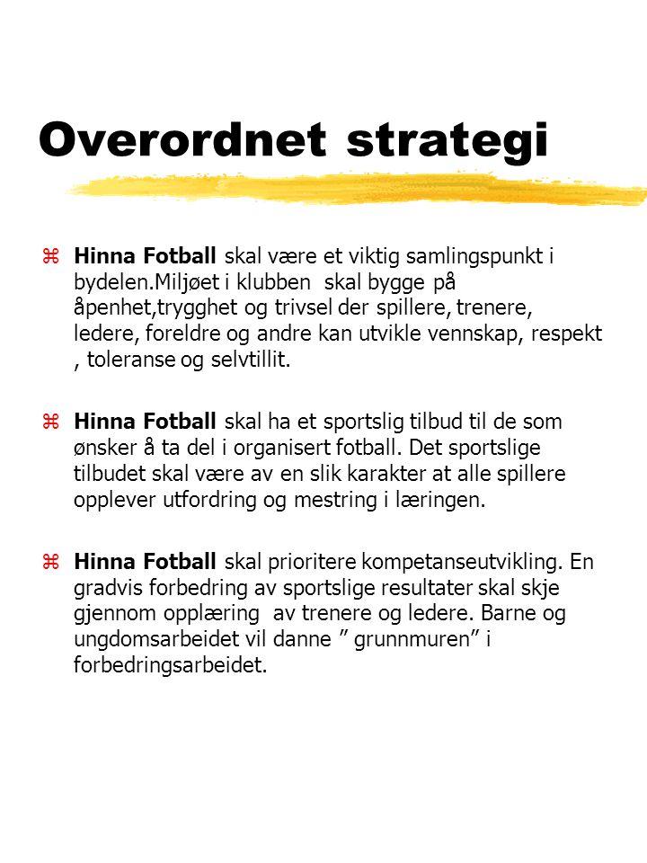 Overordnet strategi zHinna Fotball skal være et viktig samlingspunkt i bydelen.Miljøet i klubben skal bygge på åpenhet,trygghet og trivsel der spillere, trenere, ledere, foreldre og andre kan utvikle vennskap, respekt, toleranse og selvtillit.