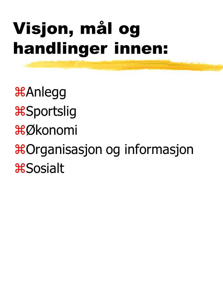 Visjon, mål og handlinger innen: zAnlegg zSportslig zØkonomi zOrganisasjon og informasjon zSosialt