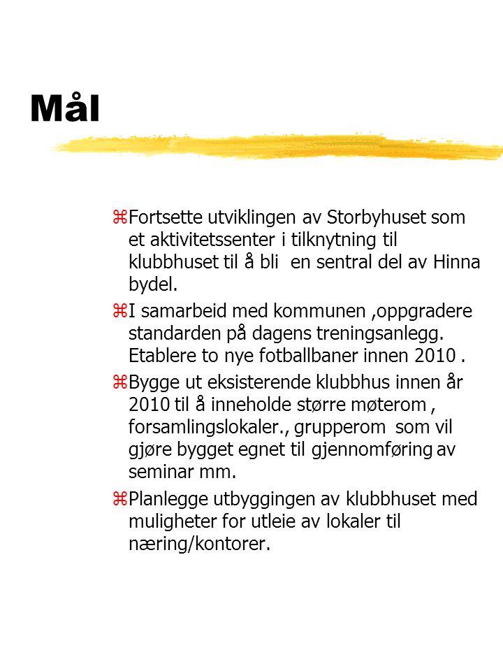Mål zFortsette utviklingen av Storbyhuset som et aktivitetssenter i tilknytning til klubbhuset til å bli en sentral del av Hinna bydel.