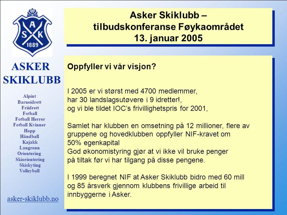 Asker Skiklubb – tilbudskonferanse Føykaområdet 13. januar 2005 asker-skiklubb.no ASKER SKIKLUBB Alpint Barneidrett Friidrett Fotball Fotball Herrer F