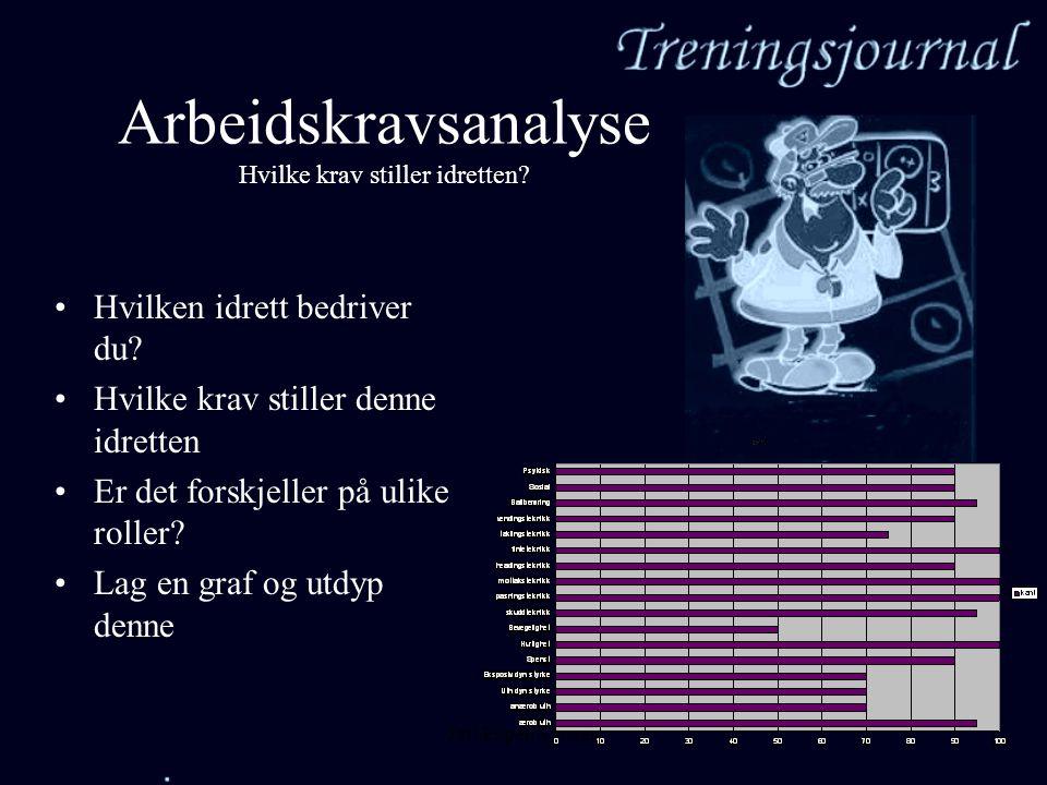 Jarl Espen Sjursen Arbeidskravsanalyse Hvilke krav stiller idretten? •Hvilken idrett bedriver du? •Hvilke krav stiller denne idretten •Er det forskjel