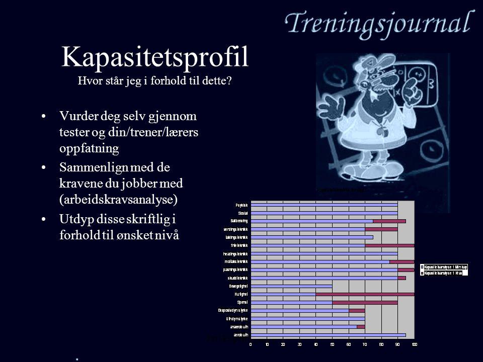 Jarl Espen Sjursen Kapasitetsprofil Hvor står jeg i forhold til dette? •Vurder deg selv gjennom tester og din/trener/lærers oppfatning •Sammenlign med