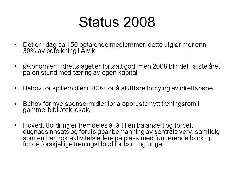 Status 2008 •Det er i dag ca 150 betalende medlemmer, dette utgjør mer enn 30% av befolkning i Ålvik •Økonomien i idrettslaget er fortsatt god, men 2008 blir det første året på en stund med tæring av egen kapital •Behov for spillemidler i 2009 for å sluttføre fornying av idrettsbane.