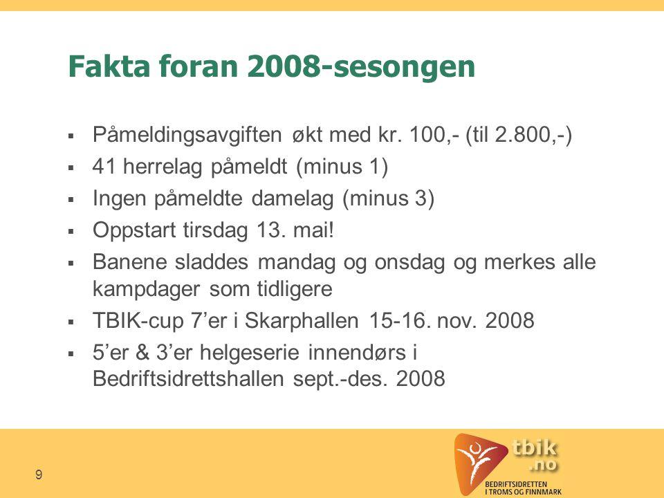 9 Fakta foran 2008-sesongen  Påmeldingsavgiften økt med kr.