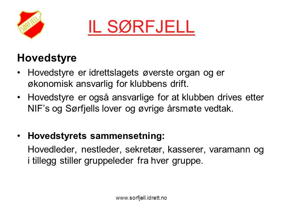 www.sorfjell.idrett.no IL SØRFJELL Hovedstyre •Hovedstyre er idrettslagets øverste organ og er økonomisk ansvarlig for klubbens drift.