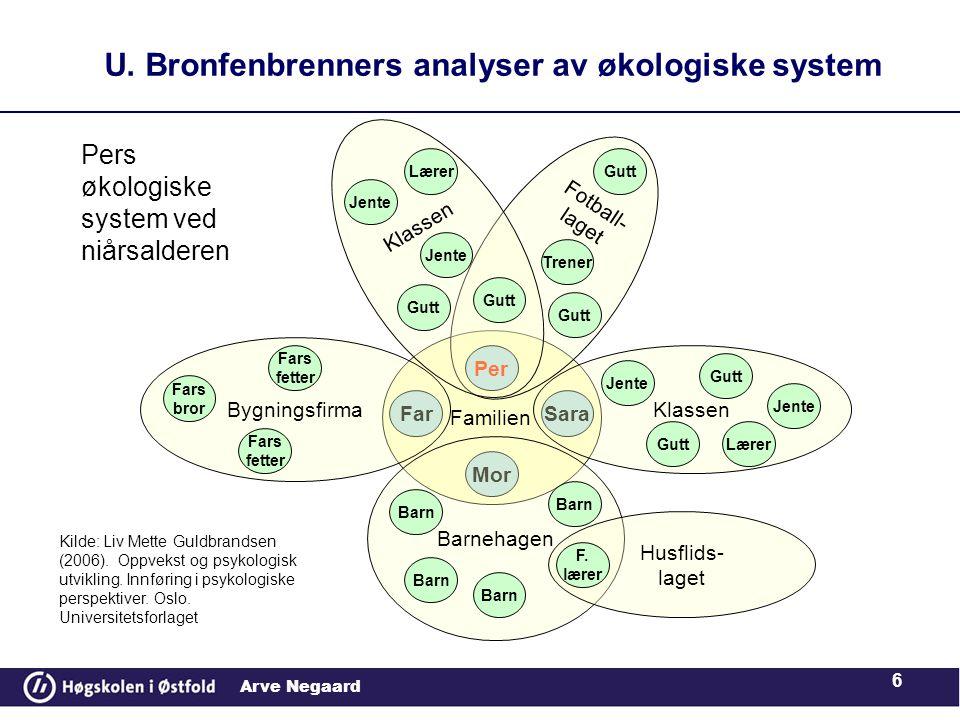 Arve Negaard 6 Familien Fotball- laget U. Bronfenbrenners analyser av økologiske system Per Sara Mor Far Klassen Bygningsfirma Barnehagen Husflids- la