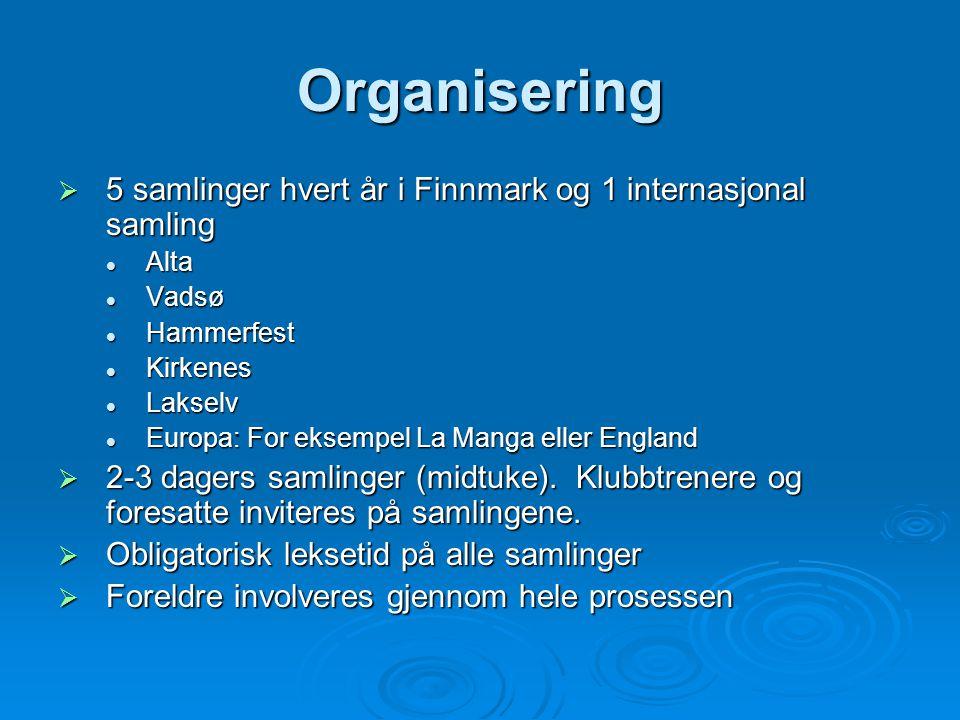 Organisering  5 samlinger hvert år i Finnmark og 1 internasjonal samling  Alta  Vadsø  Hammerfest  Kirkenes  Lakselv  Europa: For eksempel La M
