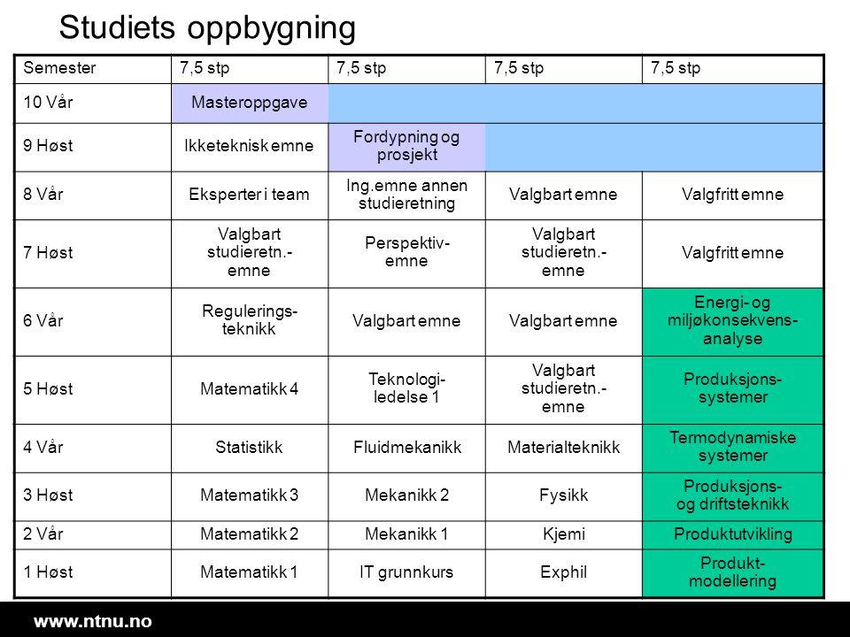 www.ntnu.no Semester7,5 stp 10 VårMasteroppgave 9 HøstIkketeknisk emne Fordypning og prosjekt 8 VårEksperter i team Ing.emne annen studieretning Valgb