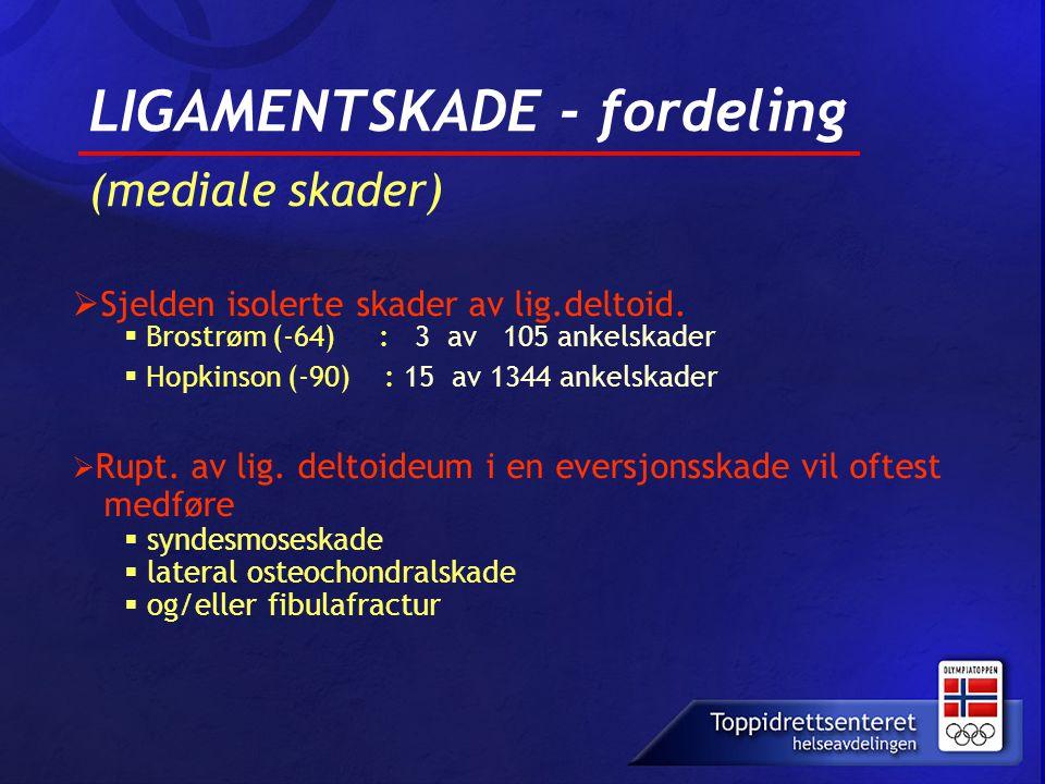 LIGAMENTSKADE - fordeling (mediale skader)  Sjelden isolerte skader av lig.deltoid.  Brostrøm (-64) : 3 av 105 ankelskader  Hopkinson (-90) : 15 av