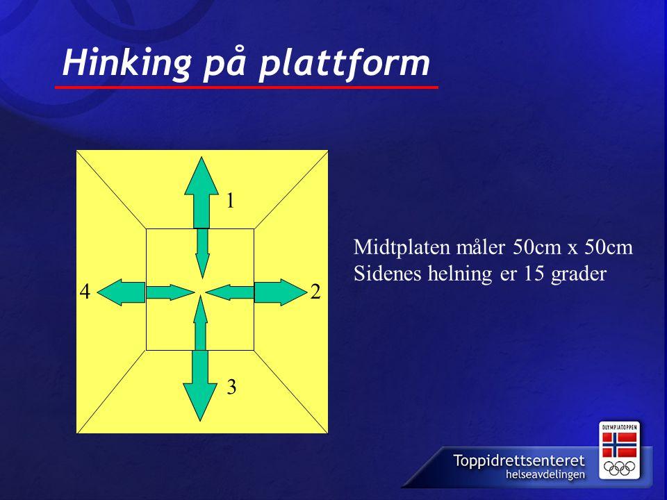 Hinking på plattform 1 2 3 4 Midtplaten måler 50cm x 50cm Sidenes helning er 15 grader