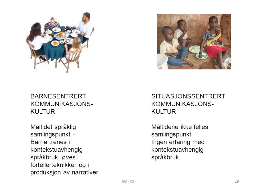 BARNESENTRERT KOMMUNIKASJONS- KULTUR Måltidet språklig samlingspunkt - Barna trenes i kontekstuavhengig språkbruk, øves i fortellerteknikker og i produksjon av narrativer.