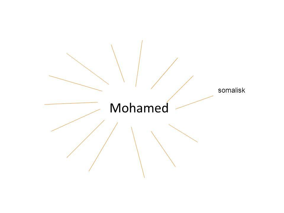 Mohamed somalisk