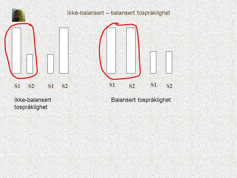 S1 S2 Ikke-balansert tospråklighet Ikke-balansert – balansert tospråklighet S1 S2 S1 S2 Balansert tospråklighet
