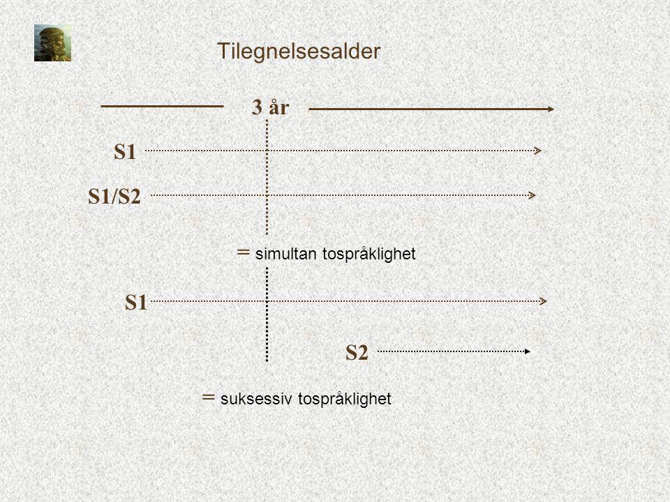 Tilegnelsesalder 3 år S1 S1/S2 = simultan tospråklighet S1 S2 = suksessiv tospråklighet