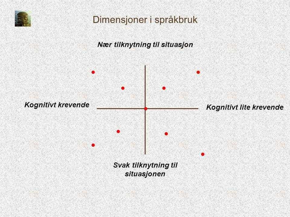 Dimensjoner i språkbruk Nær tilknytning til situasjon Svak tilknytning til situasjonen Kognitivt krevende Kognitivt lite krevende • • • • • • • • •