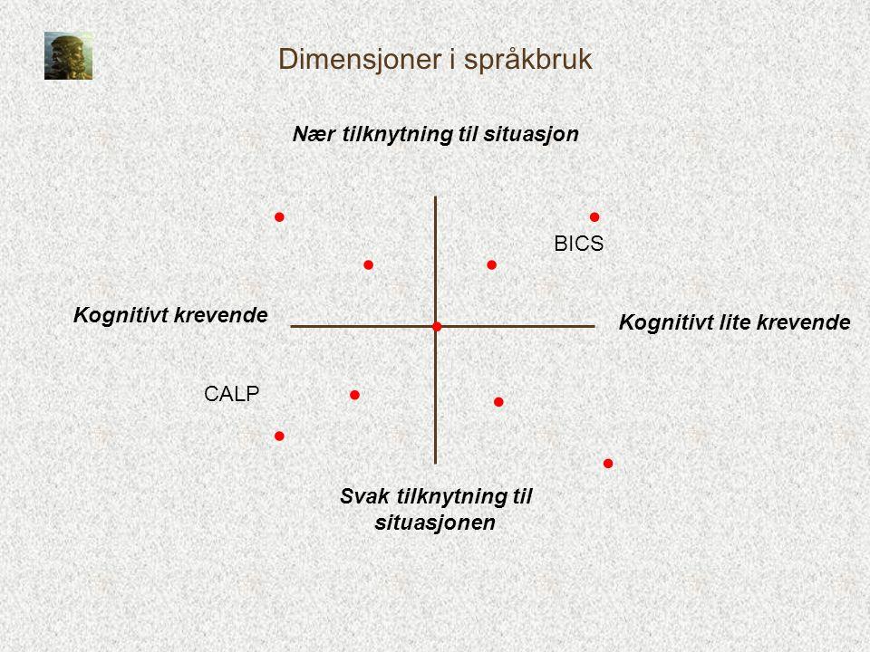Dimensjoner i språkbruk Nær tilknytning til situasjon Svak tilknytning til situasjonen Kognitivt krevende Kognitivt lite krevende • • • • • • • • • CA